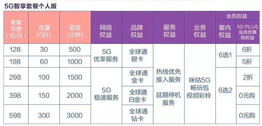 中国移动 5g套餐_中国的5G+,加的是世界!_四川在线