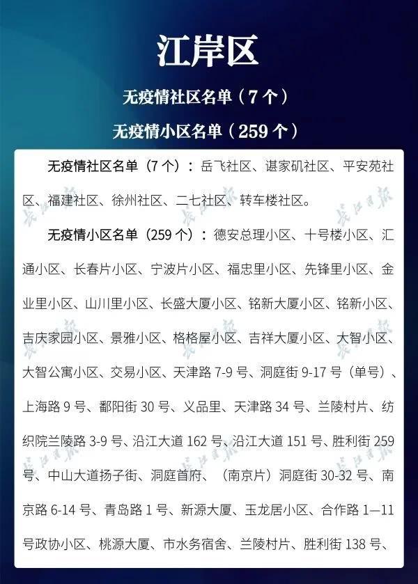 武汉公示首批无疫情小区社区 有没有你家小区