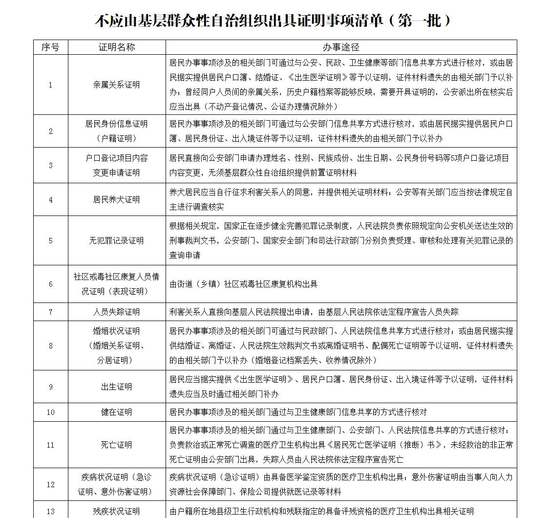 六部门:无犯罪记录证明等20项证明不应由基层群众性自治组织出具